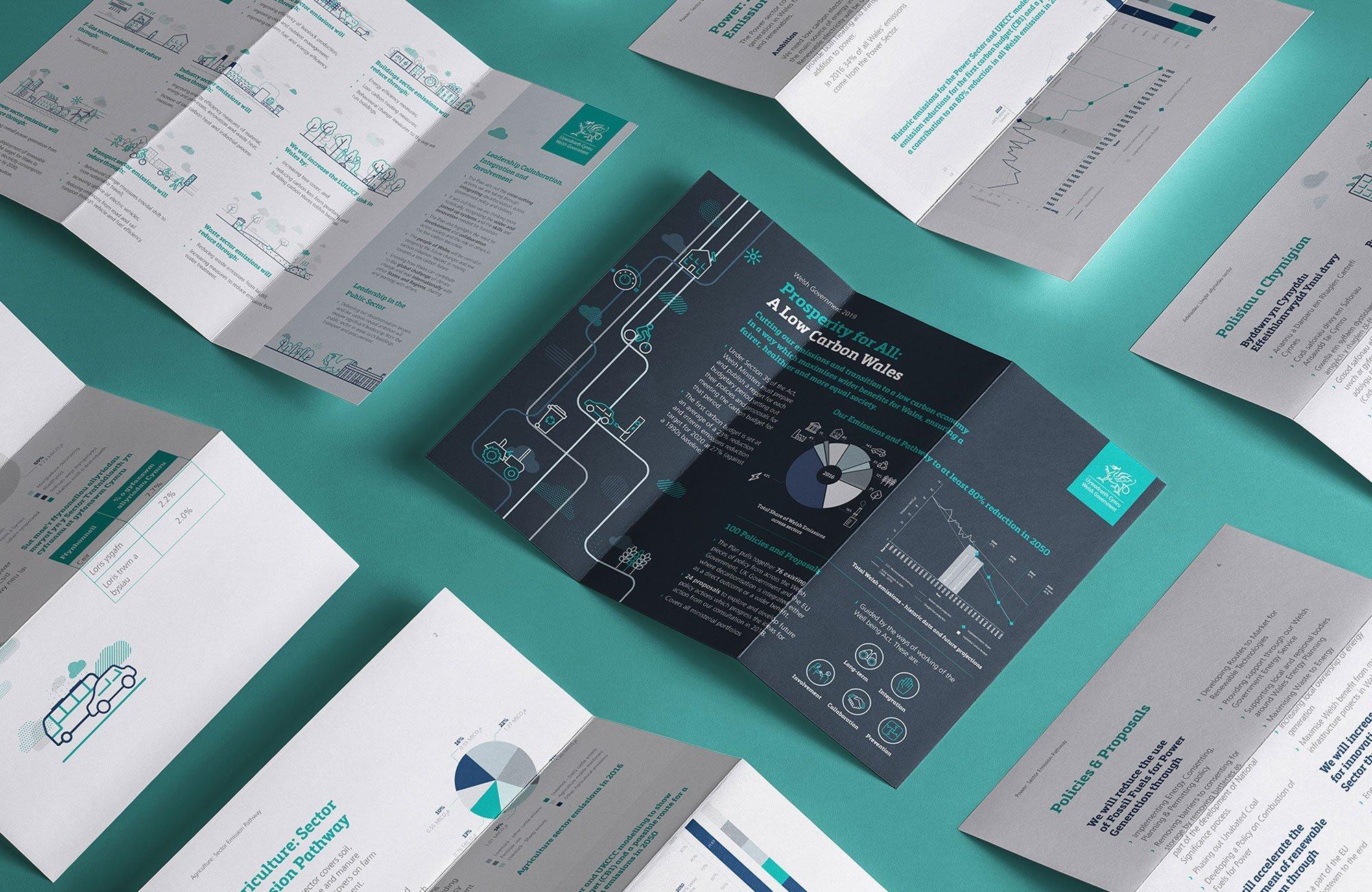 Bilingual Brochure Design Cardiff
